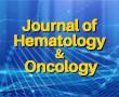 J Hematol Oncol丨m6A调控的LCAT3是一种新型肺癌致癌lncRNA